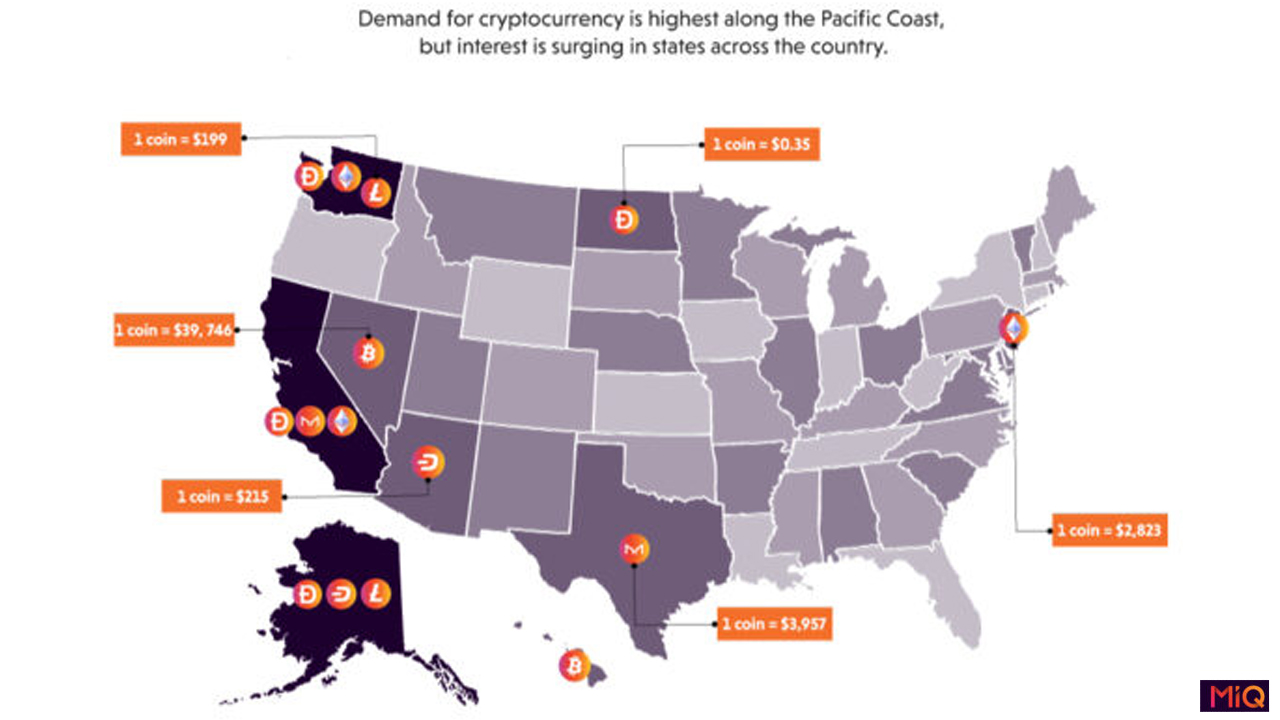 Study Shows Hawaii Expressed the Most Cryptocurrency Demand Since Last Year